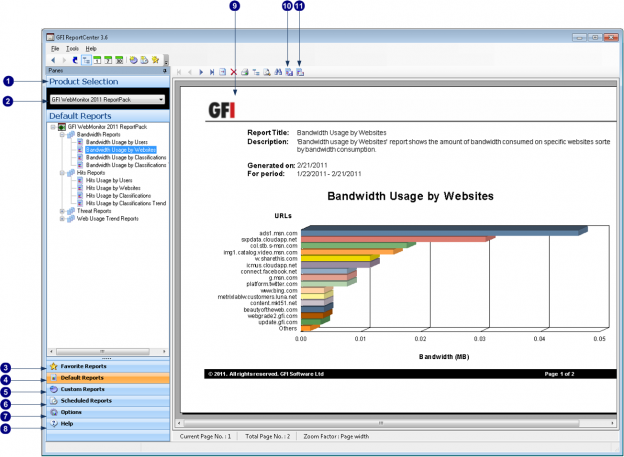 The GFI ReportCenter management console
