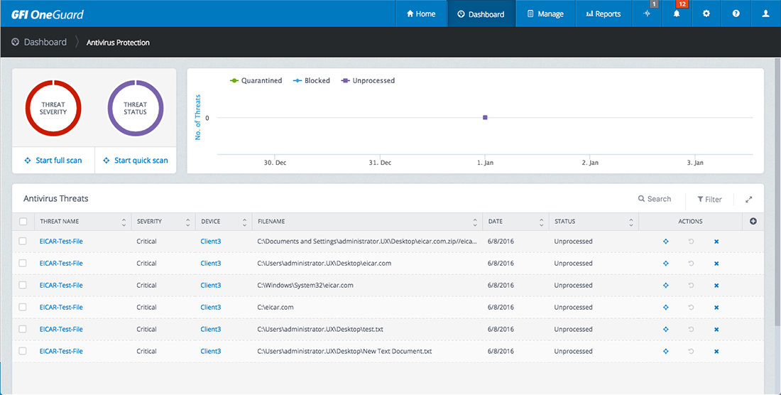 Patch management dashboard